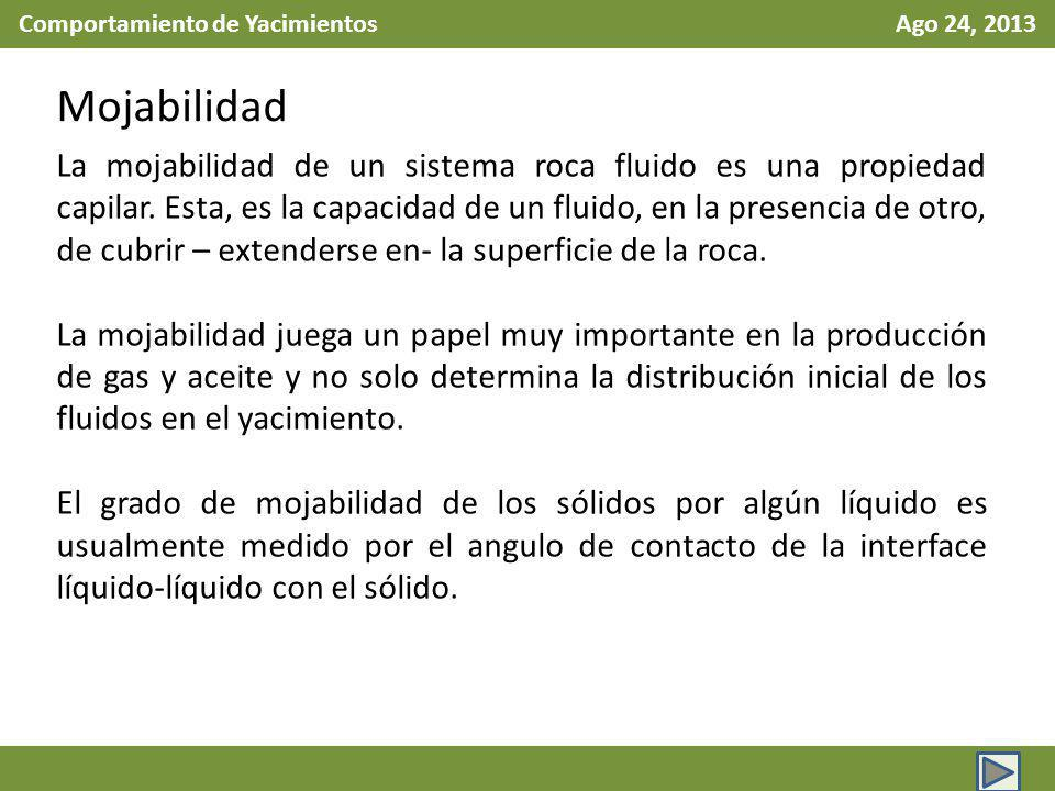Comportamiento de Yacimientos Ago 24, 2013 Mojabilidad La mojabilidad de un sistema roca fluido es una propiedad capilar. Esta, es la capacidad de un