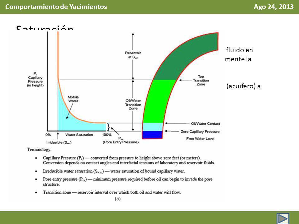 Comportamiento de Yacimientos Ago 24, 2013 Saturación La saturación de un fluido es la fracción del poro ocupado por ese fluido en particular. En el c