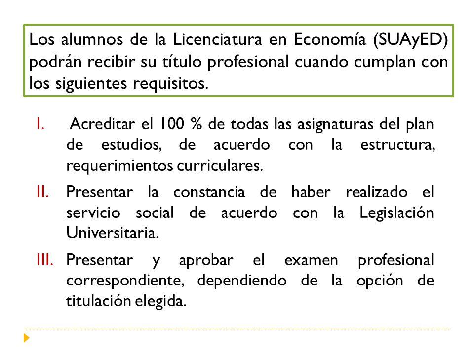 Los alumnos de la Licenciatura en Economía (SUAyED) podrán recibir su título profesional cuando cumplan con los siguientes requisitos. I. Acreditar el