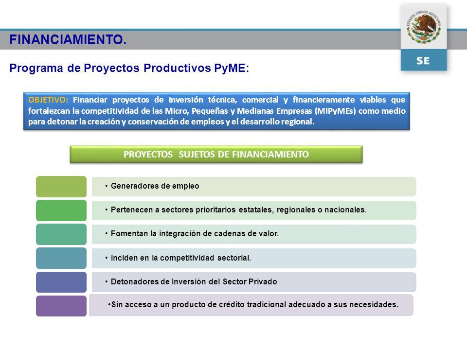FINANCIAMIENTO. Programa de Proyectos Productivos PyME: OBJETIVO: Financiar proyectos de inversión técnica, comercial y financieramente viables que fo