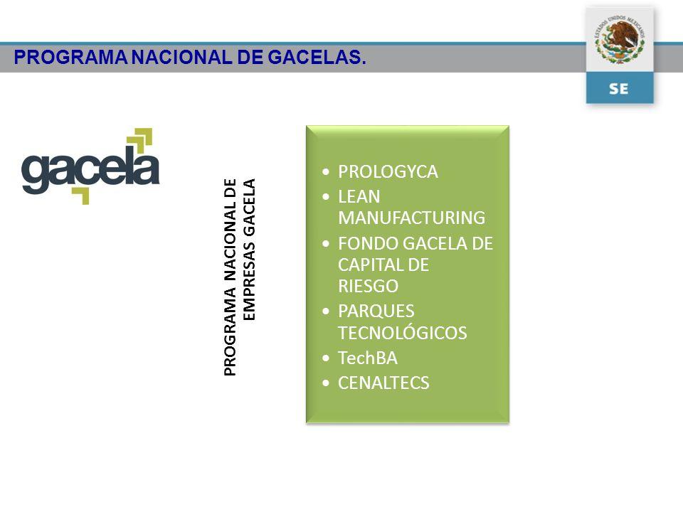 PROGRAMA NACIONAL DE GACELAS. PROLOGYCA LEAN MANUFACTURING FONDO GACELA DE CAPITAL DE RIESGO PARQUES TECNOLÓGICOS TechBA CENALTECS PROGRAMA NACIONAL D