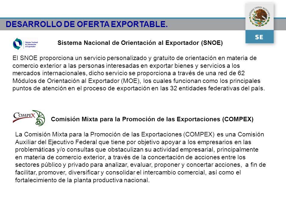 DESARROLLO DE OFERTA EXPORTABLE. Sistema Nacional de Orientación al Exportador (SNOE) El SNOE proporciona un servicio personalizado y gratuito de orie
