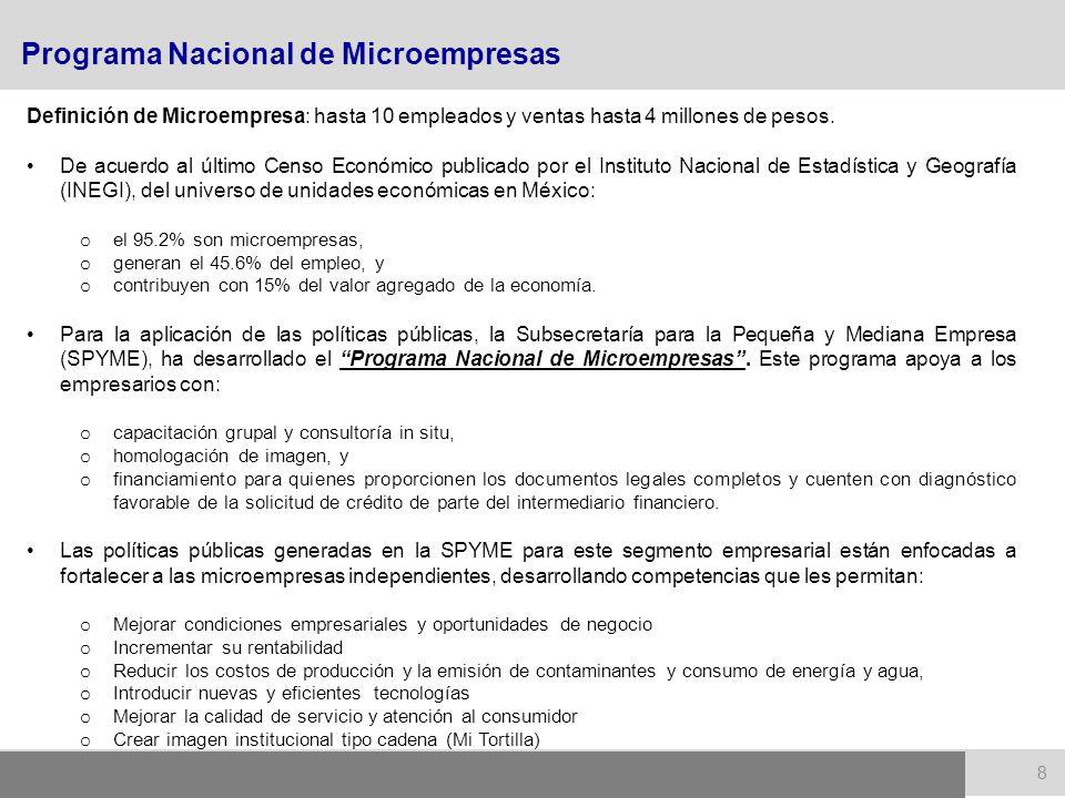 Programa Nacional de Microempresas Definición de Microempresa: hasta 10 empleados y ventas hasta 4 millones de pesos. De acuerdo al último Censo Econó