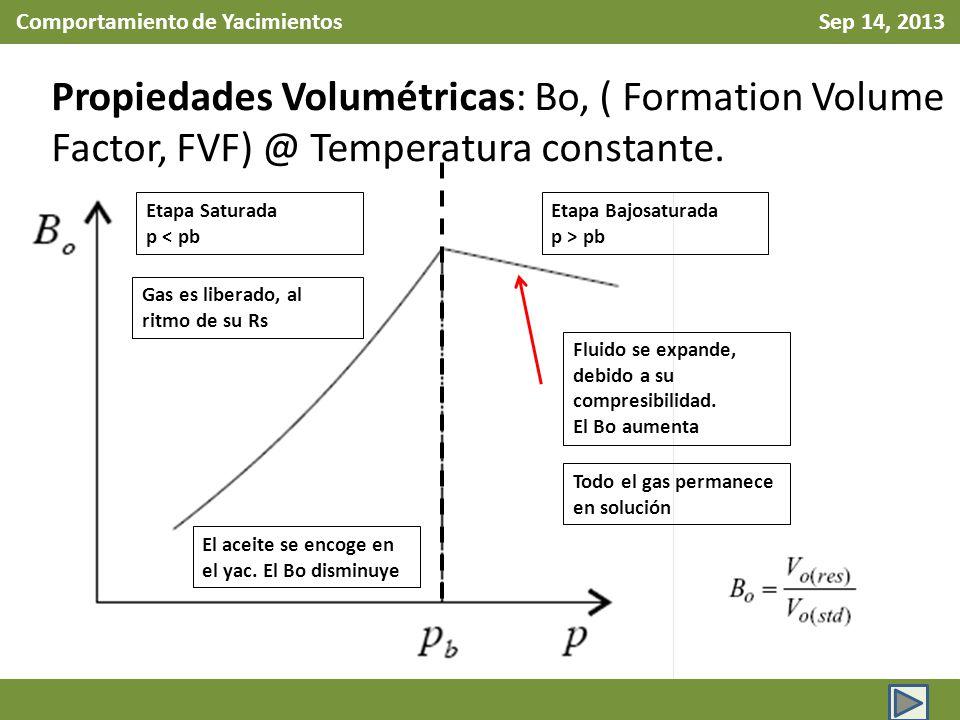 Comportamiento de Yacimientos Sep 14, 2013 Propiedades Volumétricas: Bo, ( Formation Volume Factor, FVF) @ Temperatura constante. Fluido se expande, d