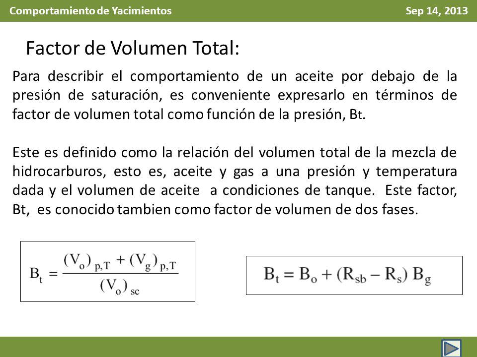 Comportamiento de Yacimientos Sep 14, 2013 Factor de Volumen Total: Para describir el comportamiento de un aceite por debajo de la presión de saturaci