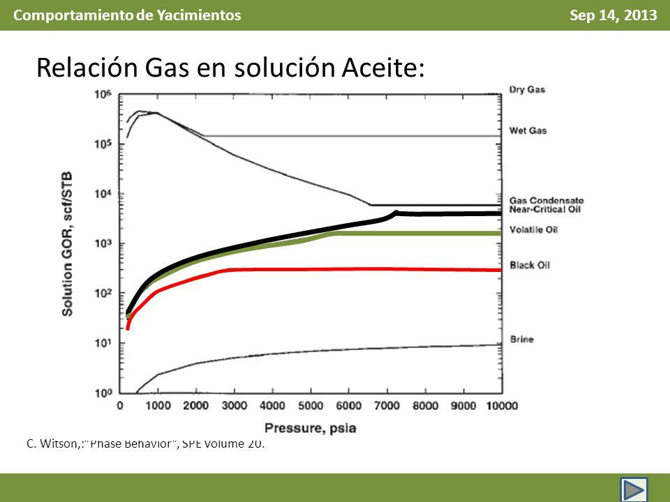 Comportamiento de Yacimientos Sep 14, 2013 Relación Gas en solución Aceite: C. Witson,:Phase Behavior, SPE Volume 20.