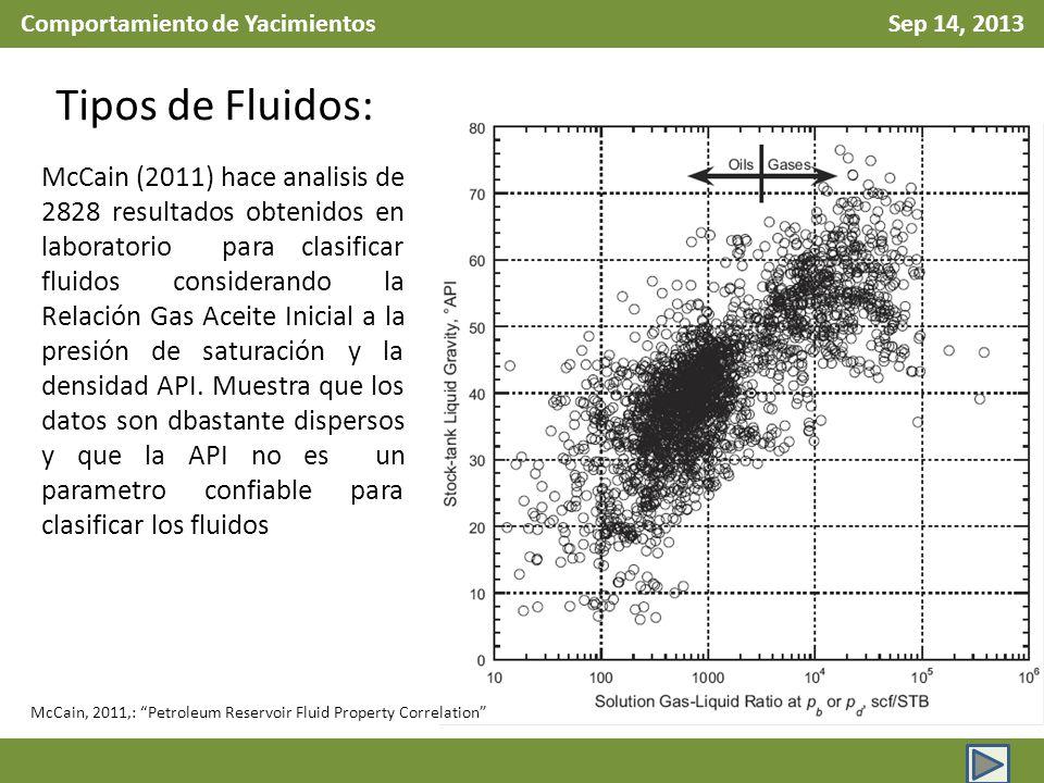 Comportamiento de Yacimientos Sep 14, 2013 Tipos de Fluidos: McCain (2011) hace analisis de 2828 resultados obtenidos en laboratorio para clasificar f