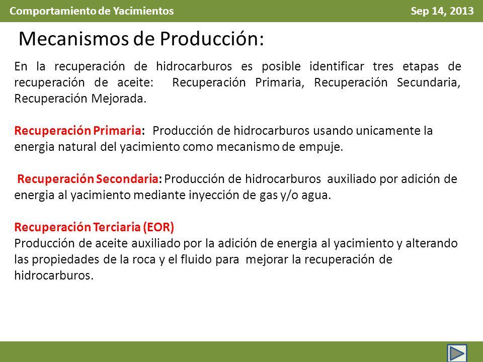 Comportamiento de Yacimientos Sep 14, 2013 Mecanismos de Producción: En la recuperación de hidrocarburos es posible identificar tres etapas de recuper