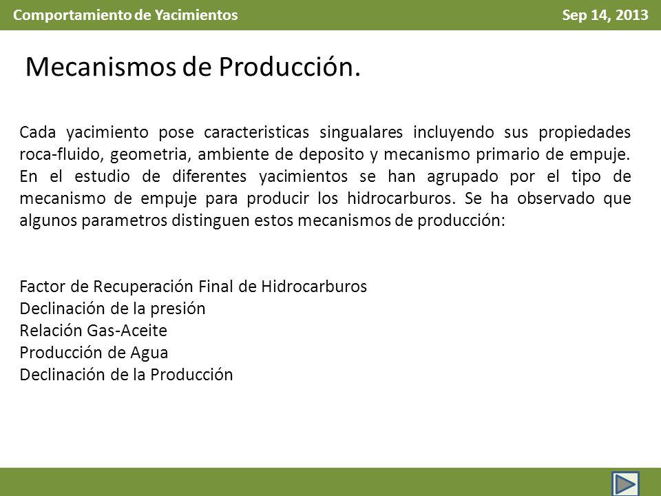 Comportamiento de Yacimientos Sep 14, 2013 Mecanismos de Producción. Cada yacimiento pose caracteristicas singualares incluyendo sus propiedades roca-