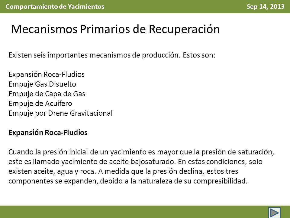 Comportamiento de Yacimientos Sep 14, 2013 Mecanismos Primarios de Recuperación Existen seis importantes mecanismos de producción. Estos son: Expansió