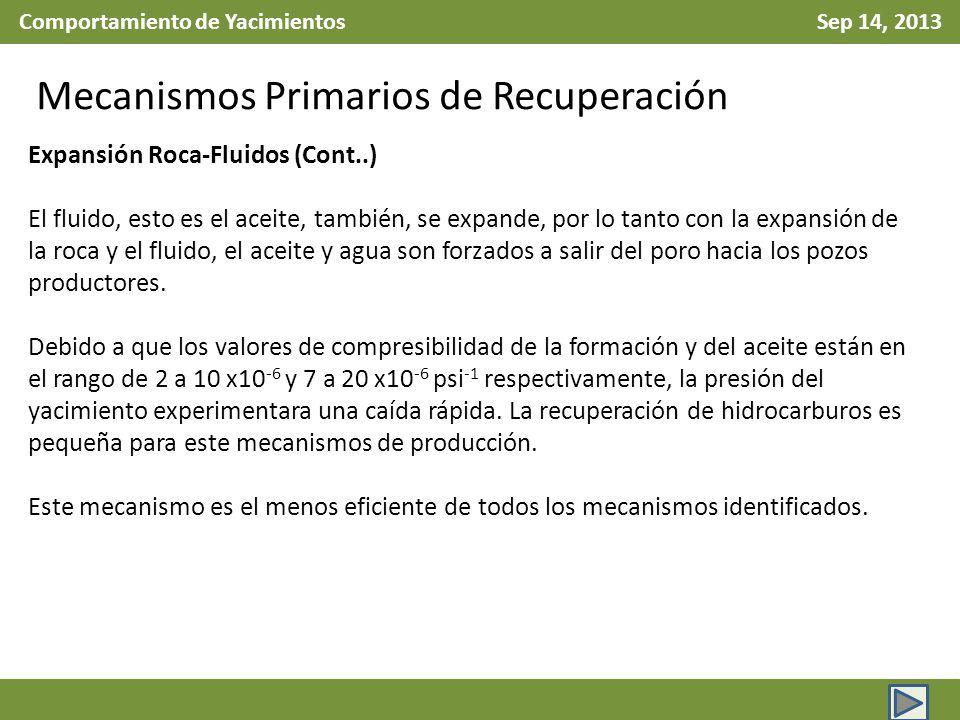 Comportamiento de Yacimientos Sep 14, 2013 Mecanismos Primarios de Recuperación Expansión Roca-Fluidos (Cont..) El fluido, esto es el aceite, también,