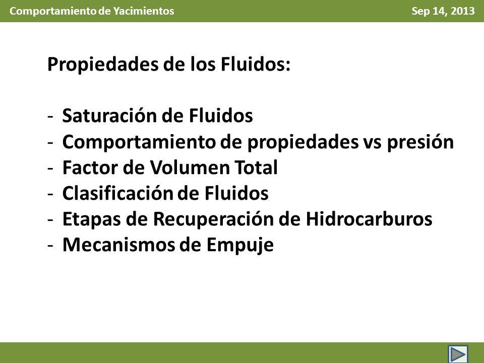 Comportamiento de Yacimientos Sep 14, 2013 Propiedades de los Fluidos: -Saturación de Fluidos -Comportamiento de propiedades vs presión -Factor de Vol
