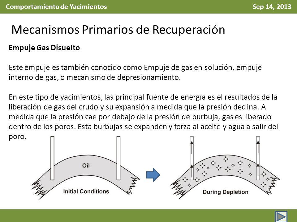 Comportamiento de Yacimientos Sep 14, 2013 Mecanismos Primarios de Recuperación Empuje Gas Disuelto Este empuje es también conocido como Empuje de gas