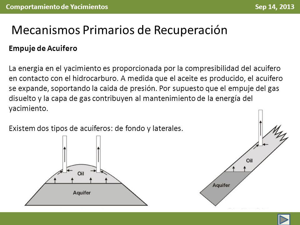 Comportamiento de Yacimientos Sep 14, 2013 Mecanismos Primarios de Recuperación Empuje de Acuifero La energia en el yacimiento es proporcionada por la