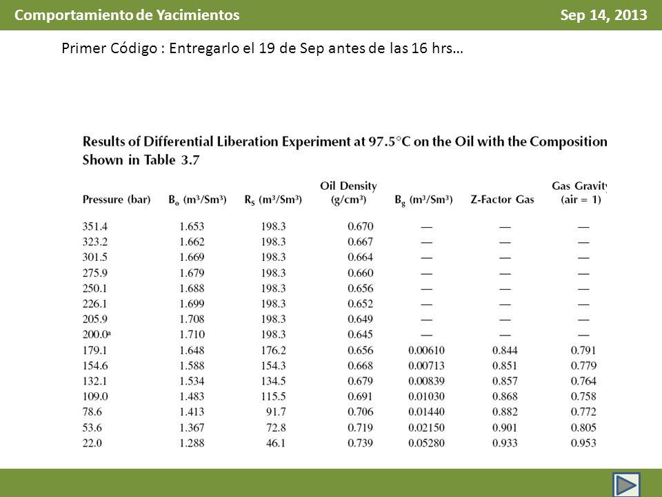 Comportamiento de Yacimientos Sep 14, 2013 Primer Código : Entregarlo el 19 de Sep antes de las 16 hrs…