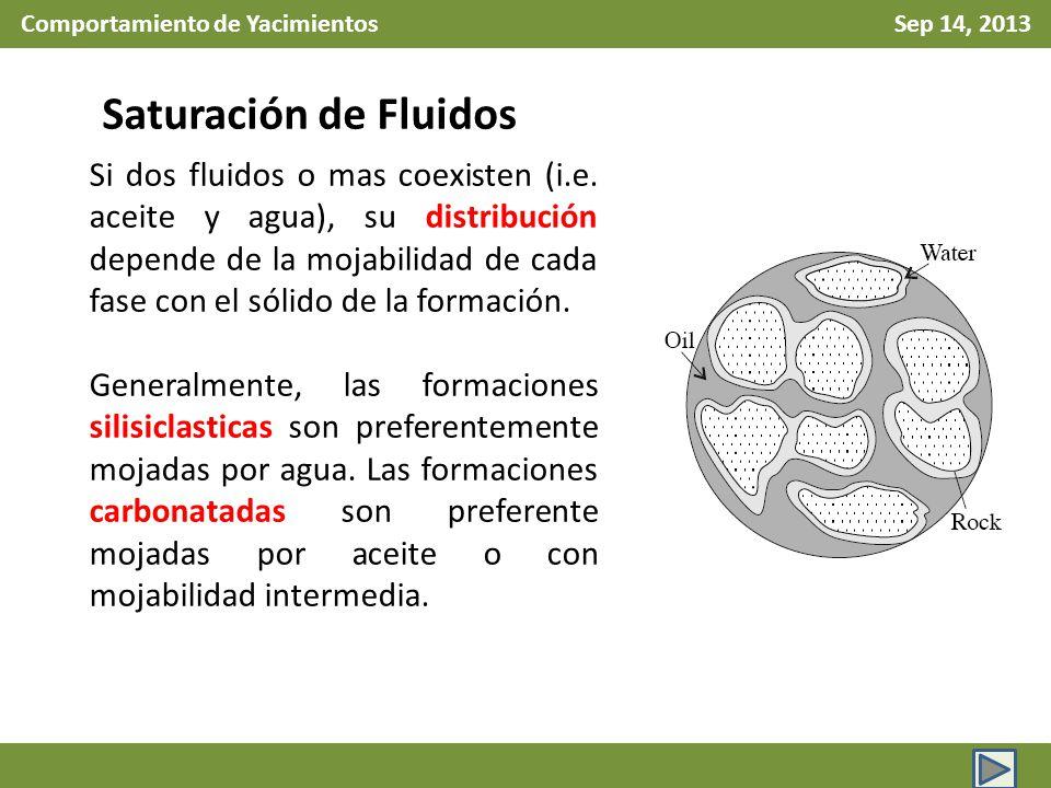Comportamiento de Yacimientos Sep 14, 2013 Si dos fluidos o mas coexisten (i.e. aceite y agua), su distribución depende de la mojabilidad de cada fase