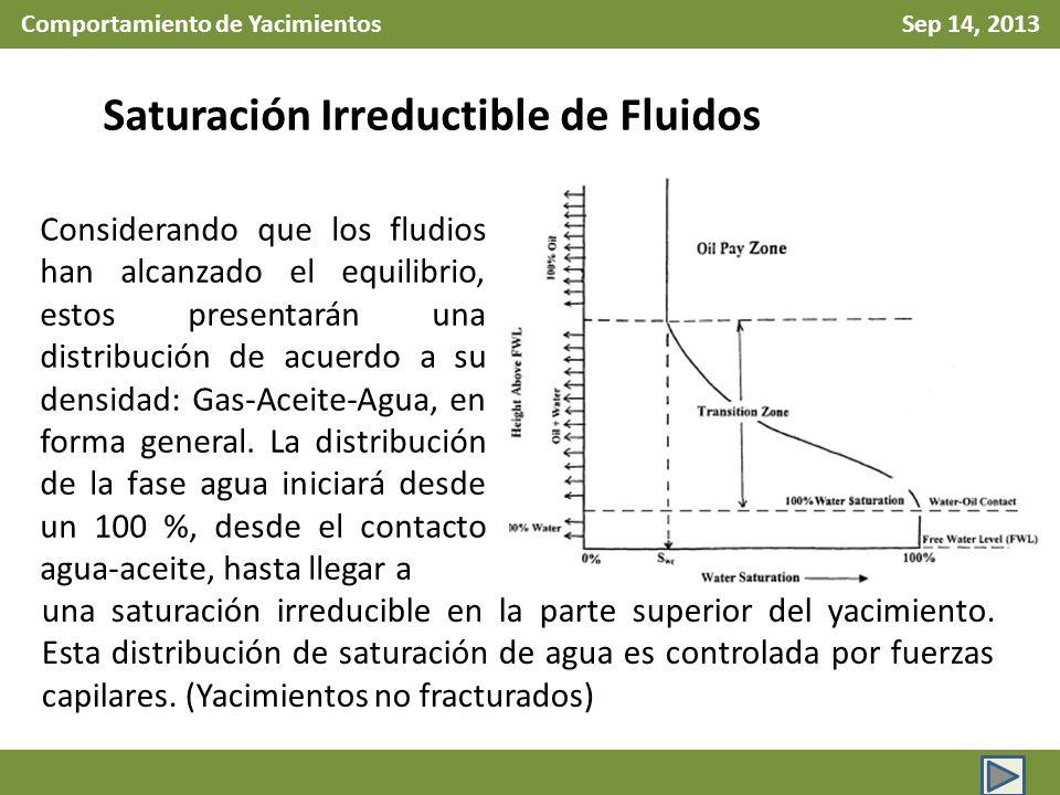 Comportamiento de Yacimientos Sep 14, 2013 Mecanismos Primarios de Recuperación Expansión Roca-Fludios (Cont..) La expansión de los granos de la roca resultado de la declinación de la presión del fluido dentro de los poros, tiende a reducir la porosidad.