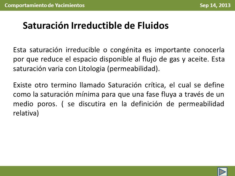 Comportamiento de Yacimientos Sep 14, 2013 Saturación Irreductible de Fluidos Esta saturación irreducible o congénita es importante conocerla por que