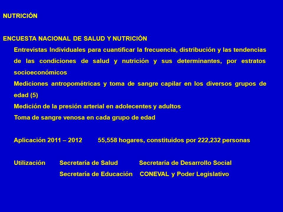 NUTRICIÓN ENCUESTA NACIONAL DE SALUD Y NUTRICIÓN Entrevistas Individuales para cuantificar la frecuencia, distribución y las tendencias de las condici
