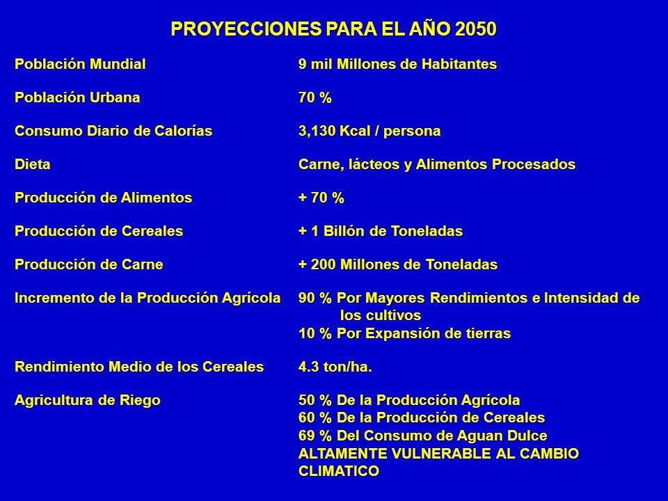 PROYECCIONES PARA EL AÑO 2050 Población Mundial 9 mil Millones de Habitantes Población Urbana 70 % Consumo Diario de Calorías 3,130 Kcal / persona Die