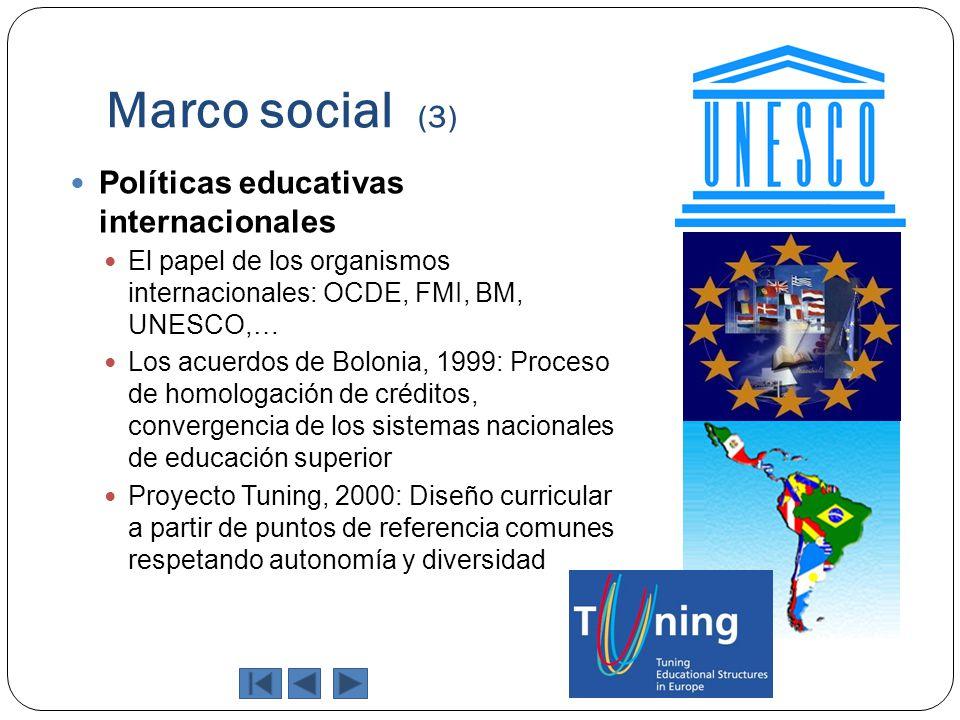 Marco social (3) Políticas educativas internacionales El papel de los organismos internacionales: OCDE, FMI, BM, UNESCO,… Los acuerdos de Bolonia, 199