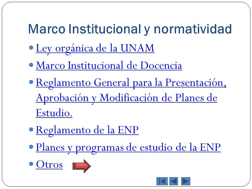 Marco Institucional y normatividad Ley orgánica de la UNAM Marco Institucional de Docencia Reglamento General para la Presentación, Aprobación y Modif