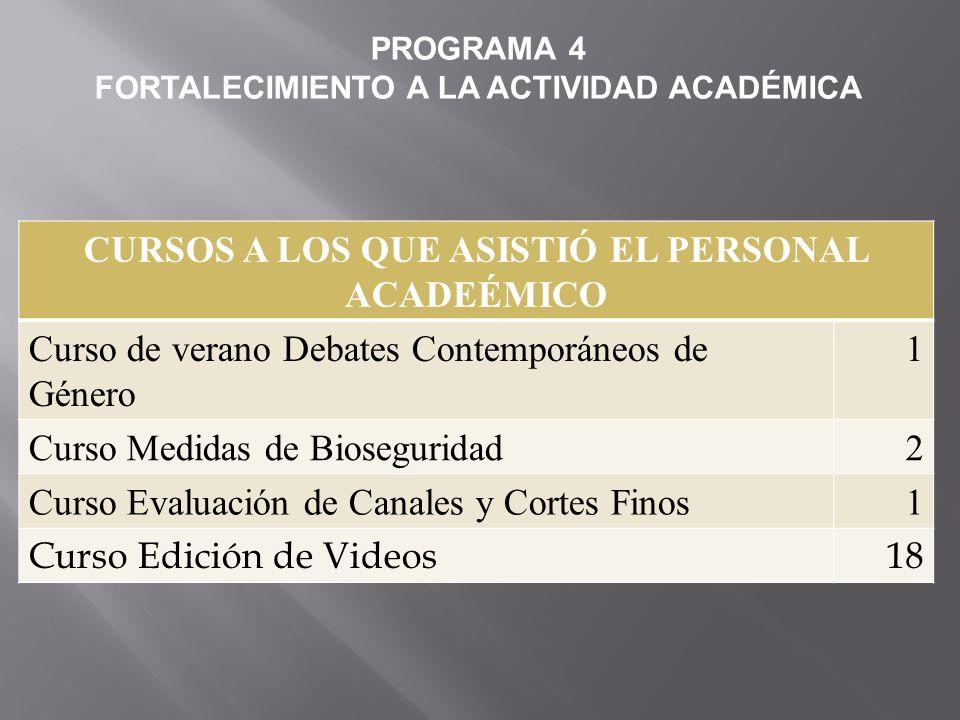 PROGRAMA 4 FORTALECIMIENTO A LA ACTIVIDAD ACADÉMICA CURSOS A LOS QUE ASISTIÓ EL PERSONAL ACADEÉMICO Curso de verano Debates Contemporáneos de Género 1