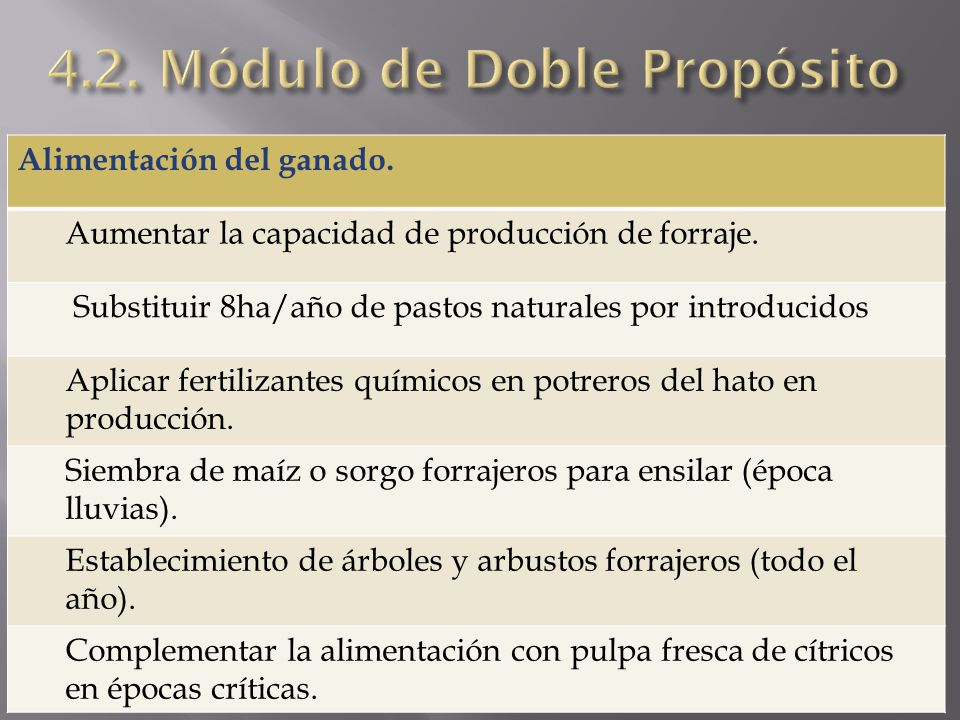 Alimentación del ganado. Aumentar la capacidad de producción de forraje. Substituir 8ha/año de pastos naturales por introducidos Aplicar fertilizantes