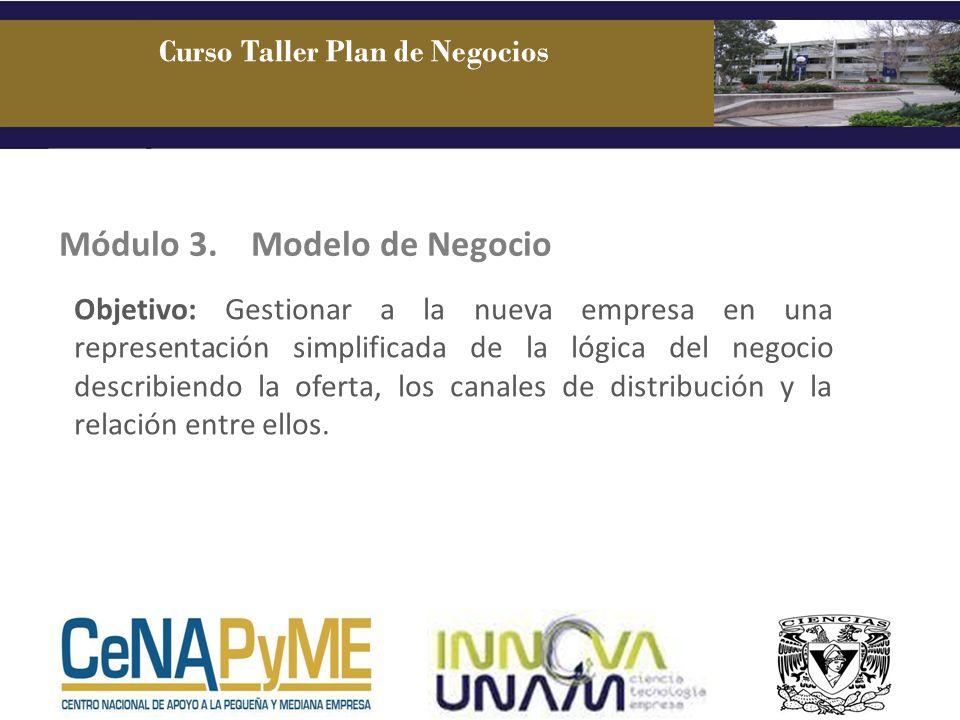 Módulo 3. Modelo de Negocio Curso Taller Plan de Negocios Objetivo: Gestionar a la nueva empresa en una representación simplificada de la lógica del n
