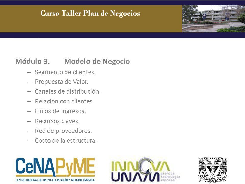Módulo 3. Modelo de Negocio – Segmento de clientes. – Propuesta de Valor. – Canales de distribución. – Relación con clientes. – Flujos de ingresos. –