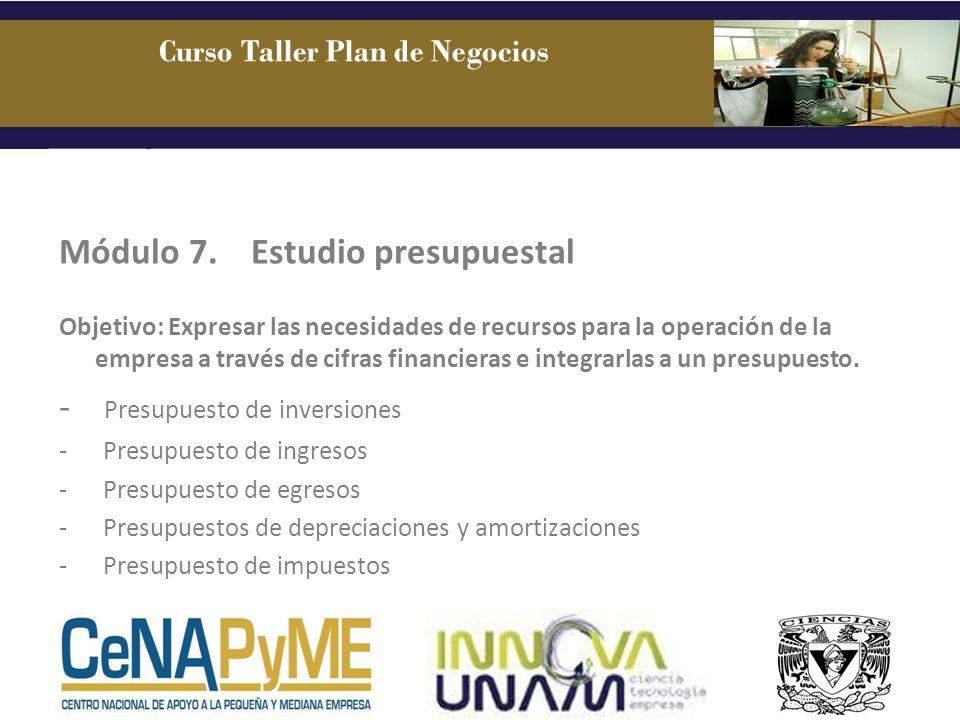 Módulo 7.Estudio presupuestal Objetivo: Expresar las necesidades de recursos para la operación de la empresa a través de cifras financieras e integrar