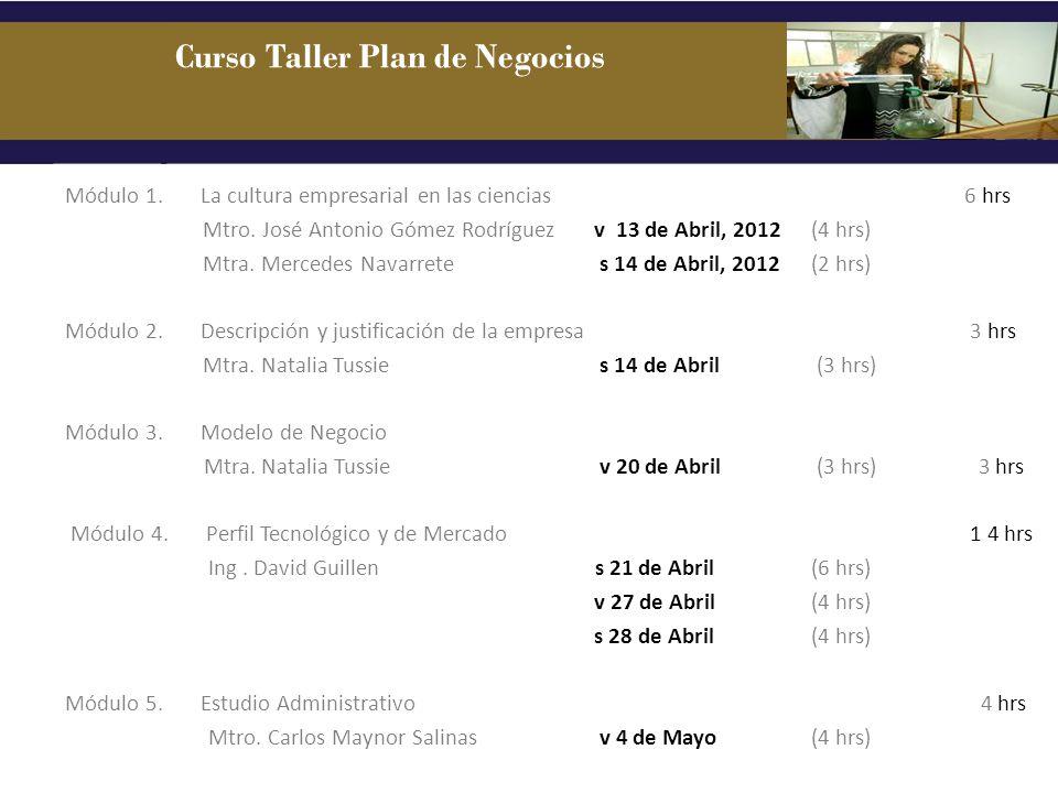 TEMARIO N°Hrs Módulo 1. La cultura empresarial en las ciencias 6 hrs Mtro. José Antonio Gómez Rodríguez v 13 de Abril, 2012 (4 hrs) Mtra. Mercedes Nav