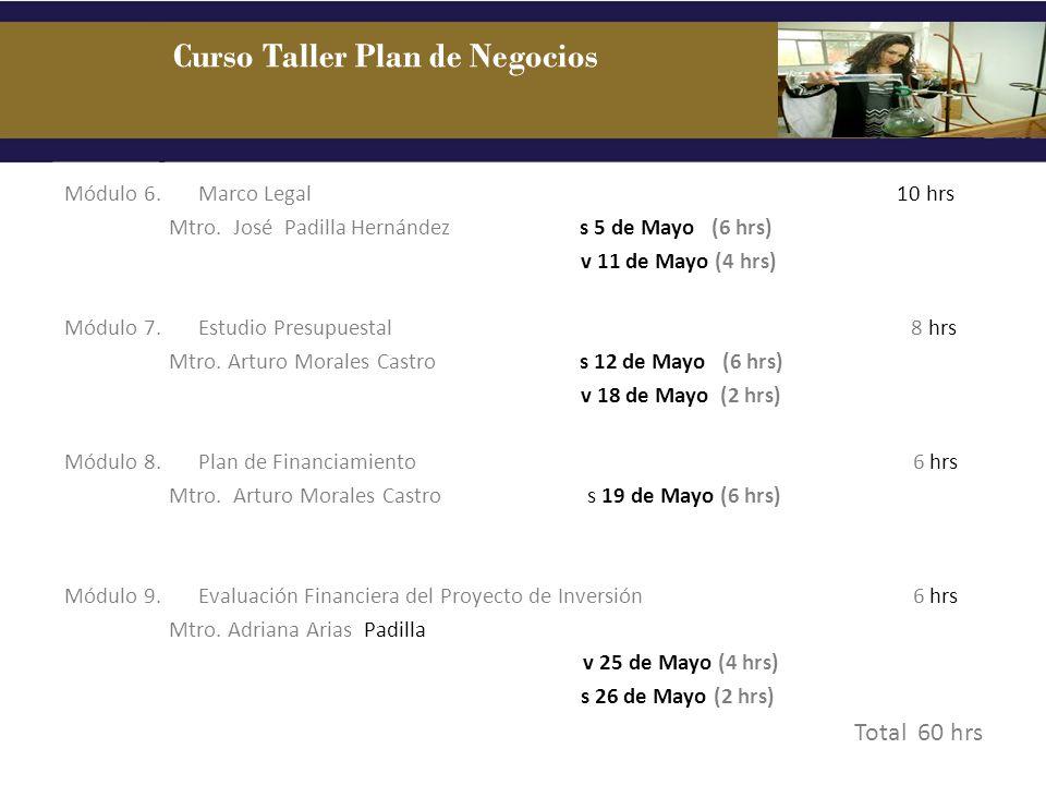 TEMARIO N°Hrs Módulo 6. Marco Legal 10 hrs Mtro. José Padilla Hernández s 5 de Mayo (6 hrs) v 11 de Mayo (4 hrs) Módulo 7. Estudio Presupuestal 8 hrs