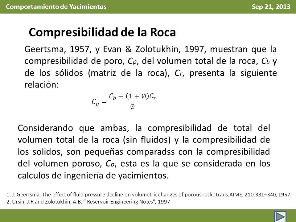 Comportamiento de Yacimientos Sep 21, 2013 Compresibilidad de la Roca Considerando que ambas, la compresibilidad de total del volumen total de la roca