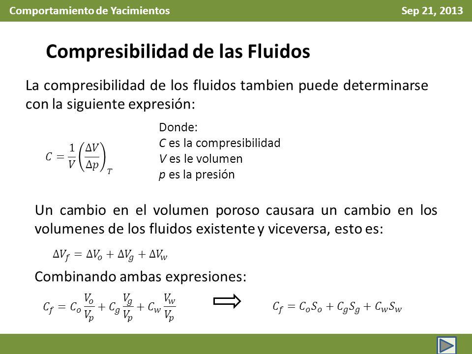 Comportamiento de Yacimientos Sep 21, 2013 Compresibilidad de las Fluidos La compresibilidad de los fluidos tambien puede determinarse con la siguient
