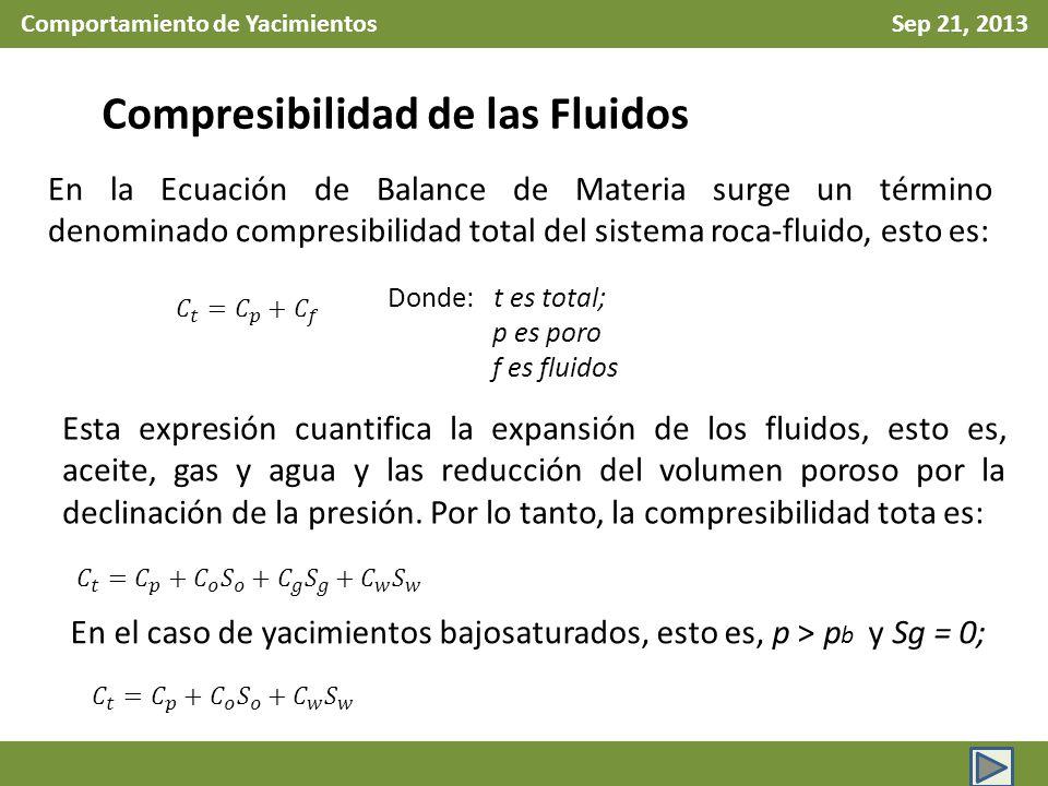 Comportamiento de Yacimientos Sep 21, 2013 Compresibilidad de las Fluidos En la Ecuación de Balance de Materia surge un término denominado compresibil