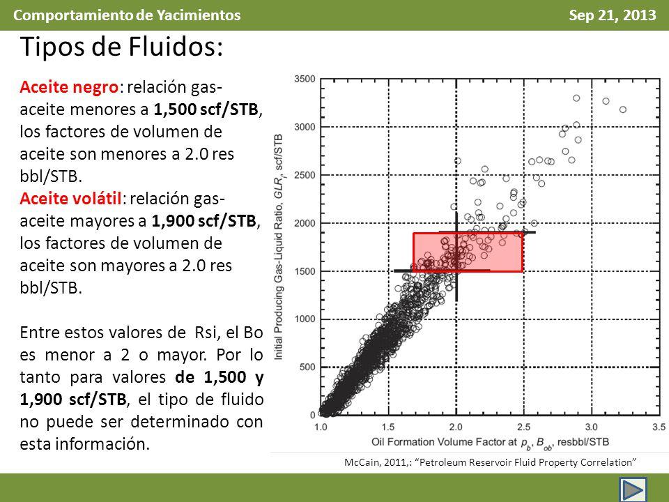 Comportamiento de Yacimientos Sep 21, 2013 Tipos de Fluidos: Aceite negro: relación gas- aceite menores a 1,500 scf/STB, los factores de volumen de ac