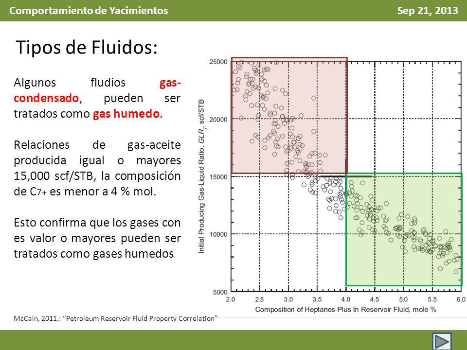 Comportamiento de Yacimientos Sep 21, 2013 Tipos de Fluidos: Algunos fludios gas- condensado, pueden ser tratados como gas humedo. Relaciones de gas-a