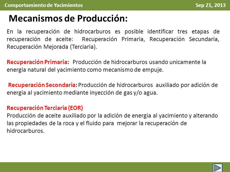 Comportamiento de Yacimientos Sep 21, 2013 Mecanismos de Producción: En la recuperación de hidrocarburos es posible identificar tres etapas de recuper