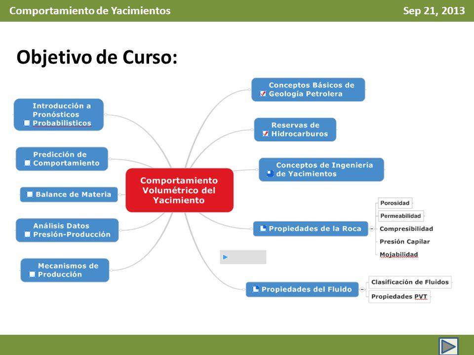 Comportamiento de Yacimientos Sep 21, 2013 Objetivo de Curso: