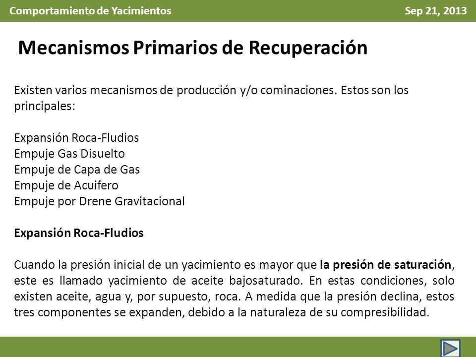 Comportamiento de Yacimientos Sep 21, 2013 Mecanismos Primarios de Recuperación Existen varios mecanismos de producción y/o cominaciones. Estos son lo