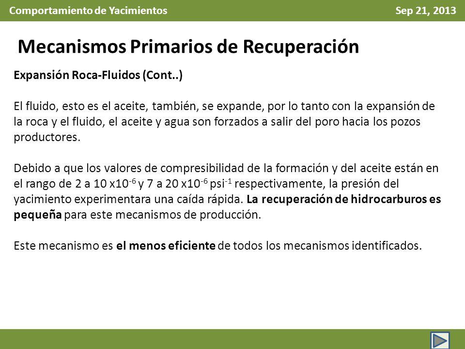Comportamiento de Yacimientos Sep 21, 2013 Mecanismos Primarios de Recuperación Expansión Roca-Fluidos (Cont..) El fluido, esto es el aceite, también,