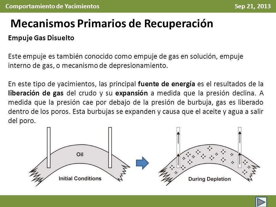 Comportamiento de Yacimientos Sep 21, 2013 Mecanismos Primarios de Recuperación Empuje Gas Disuelto Este empuje es también conocido como empuje de gas