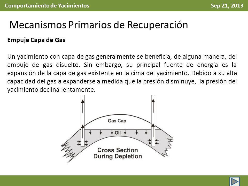 Comportamiento de Yacimientos Sep 21, 2013 Mecanismos Primarios de Recuperación Empuje Capa de Gas Un yacimiento con capa de gas generalmente se benef