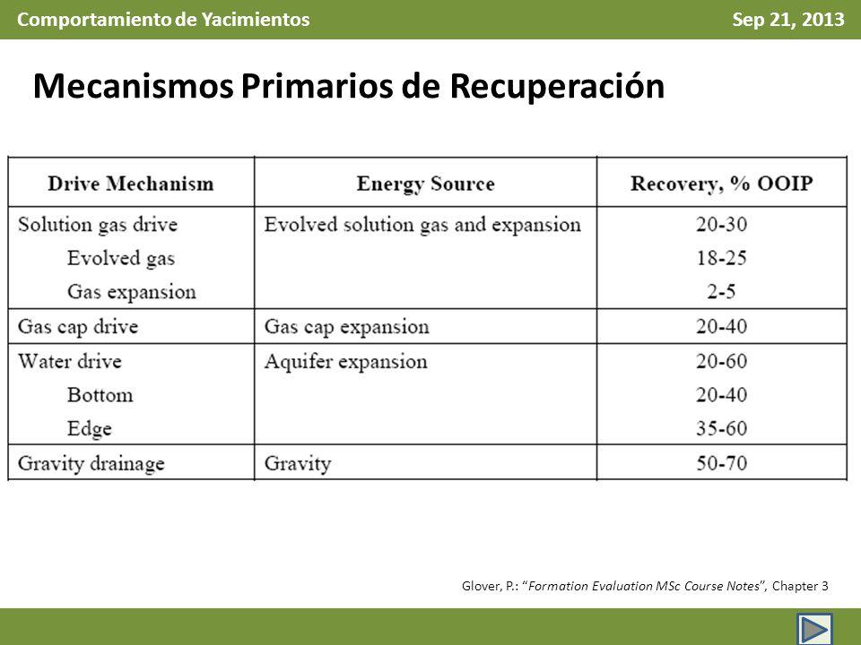 Comportamiento de Yacimientos Sep 21, 2013 Mecanismos Primarios de Recuperación Glover, P.: Formation Evaluation MSc Course Notes, Chapter 3
