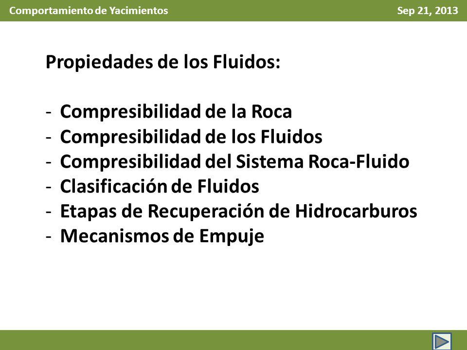 Comportamiento de Yacimientos Sep 21, 2013 Propiedades de los Fluidos: -Compresibilidad de la Roca -Compresibilidad de los Fluidos -Compresibilidad de