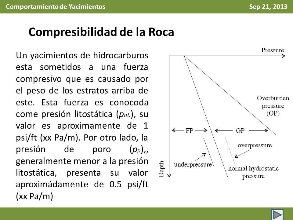 Comportamiento de Yacimientos Sep 21, 2013 Compresibilidad de la Roca Un yacimientos de hidrocarburos esta sometidos a una fuerza compresivo que es ca