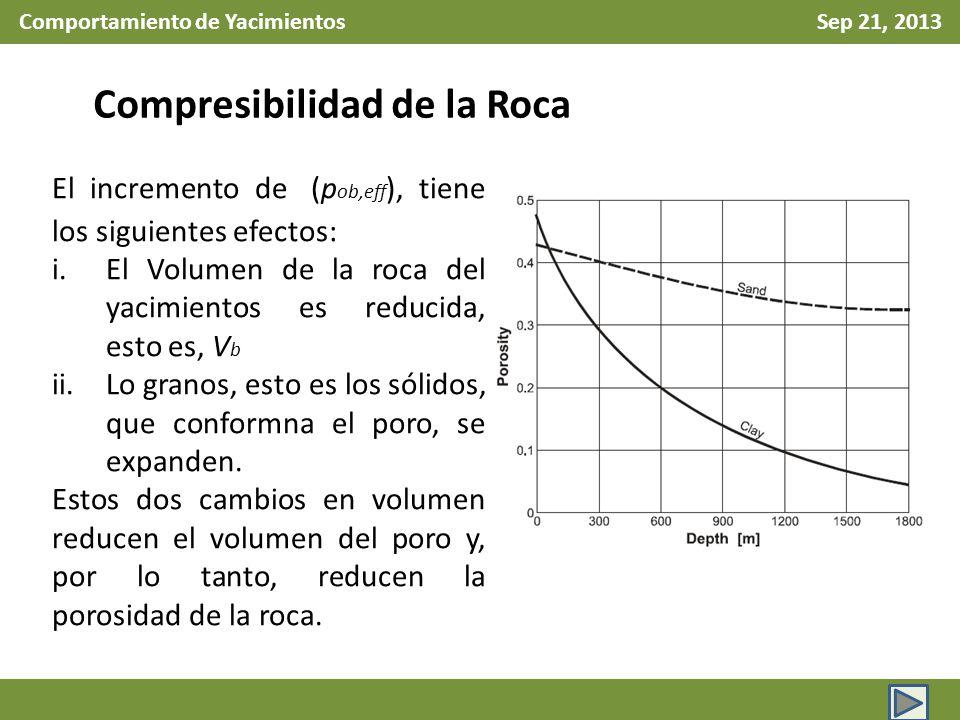 Comportamiento de Yacimientos Sep 21, 2013 Compresibilidad de la Roca El incremento de (p ob,eff ), tiene los siguientes efectos: i.El Volumen de la r