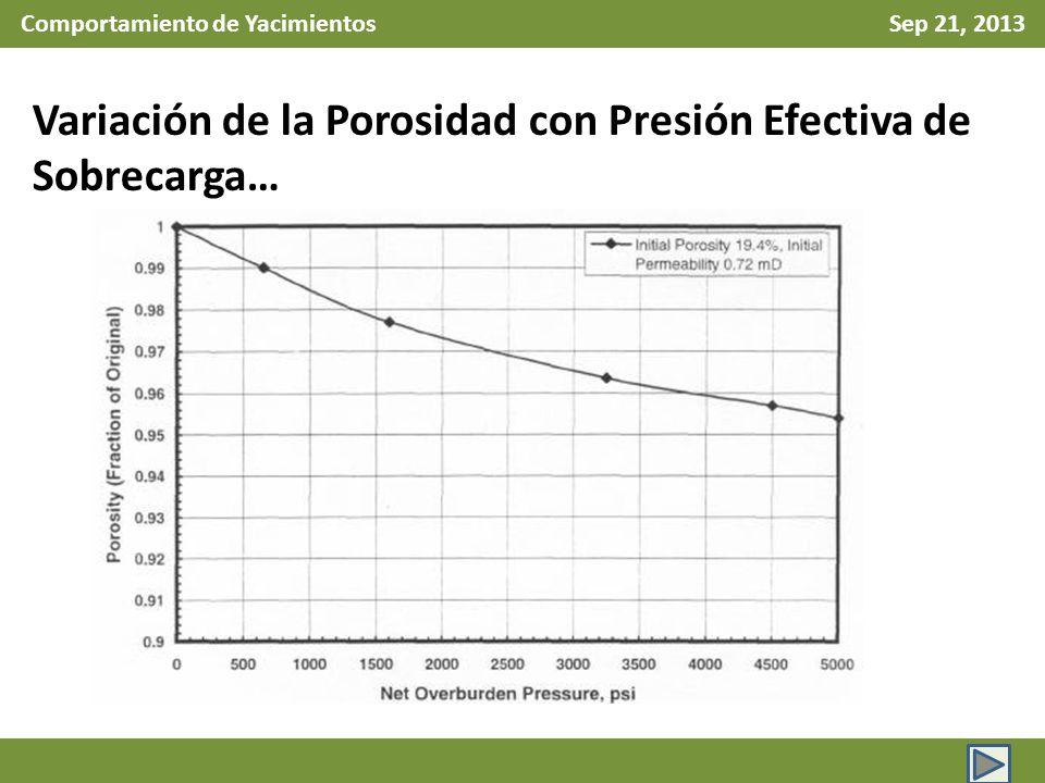 Comportamiento de Yacimientos Sep 21, 2013 Variación de la Porosidad con Presión Efectiva de Sobrecarga…