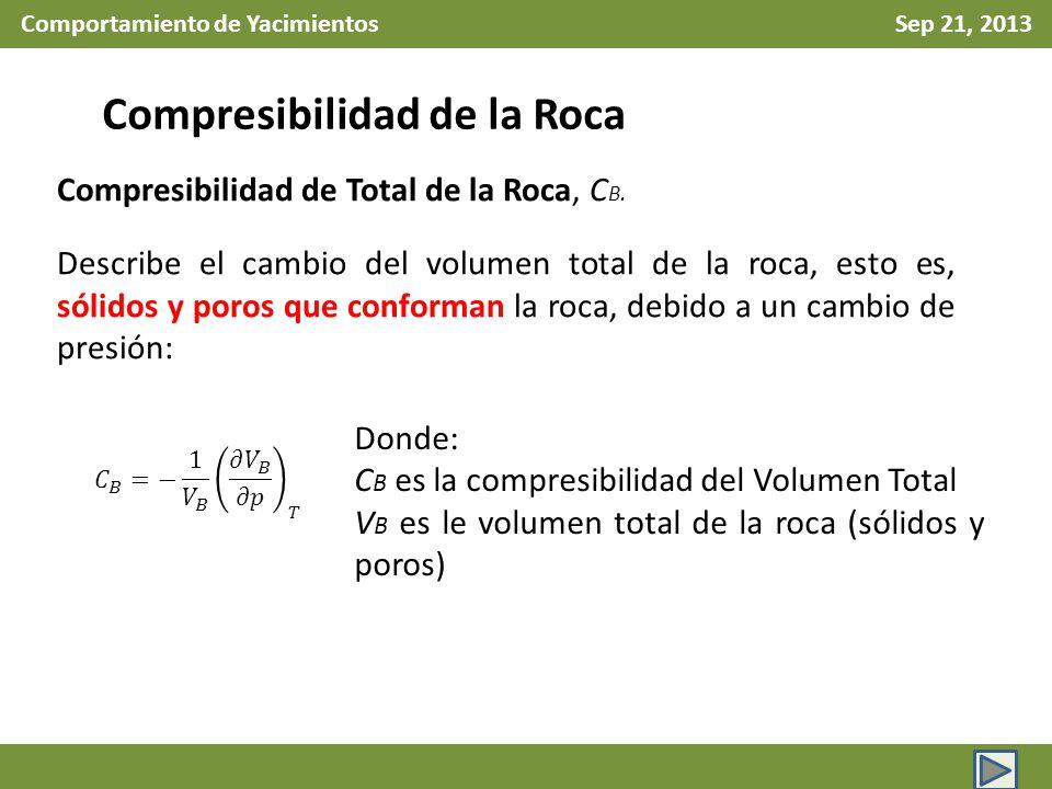 Comportamiento de Yacimientos Sep 21, 2013 Compresibilidad de la Roca Compresibilidad de Total de la Roca, C B. Describe el cambio del volumen total d